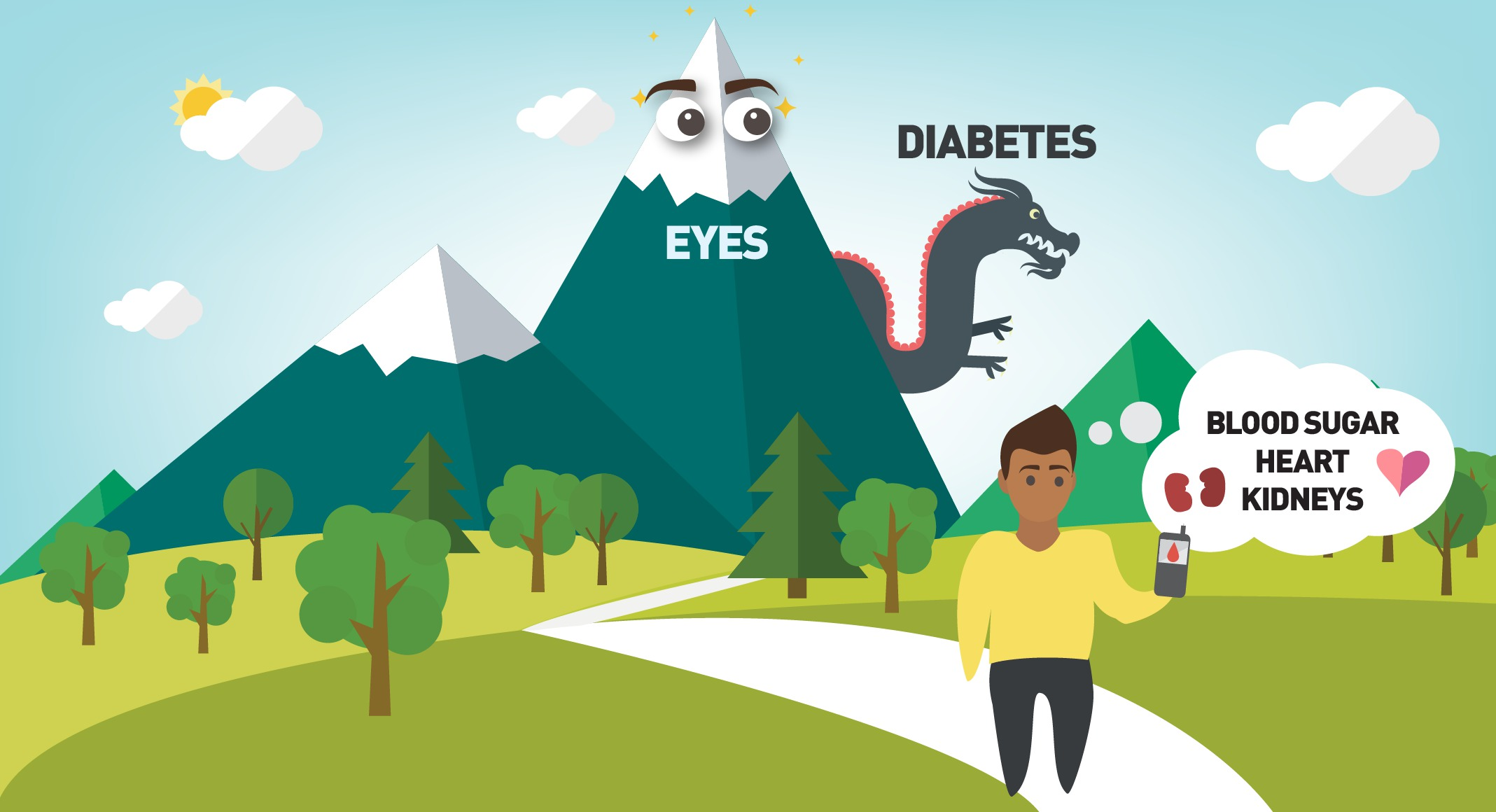 Having Diabetes Means More Than Just Taking Pills Or Getting Injections  Every Day If You Have Diabetes, Your Vision Is At Risk In Fact, Most  People With