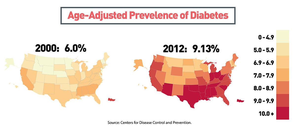 Infographic_Diabetes